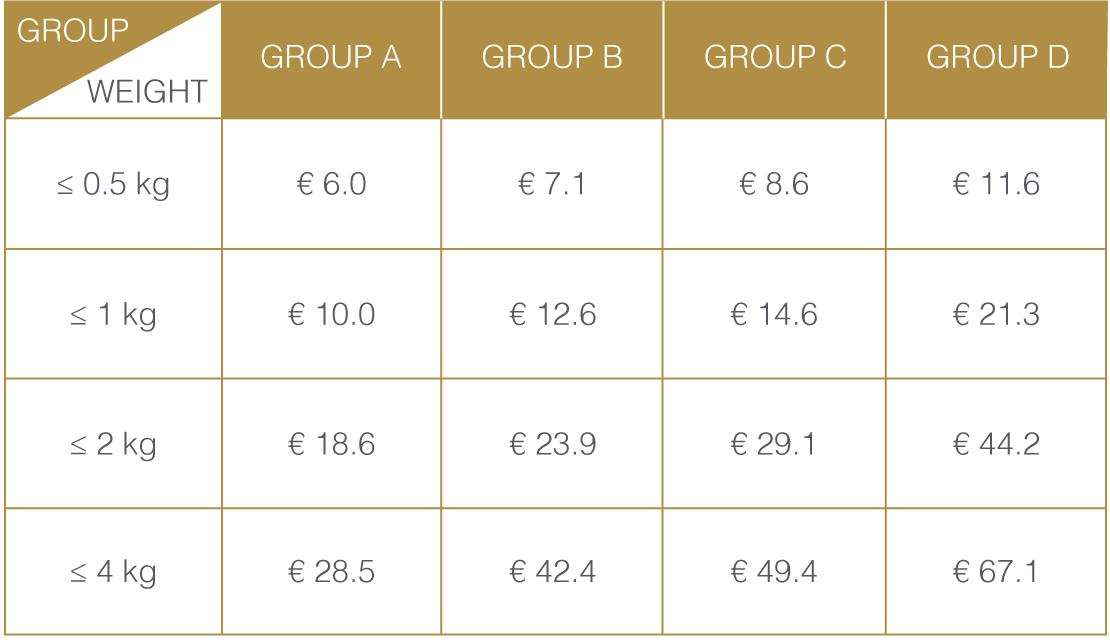 tabla-precios-grupos-en-1900.png
